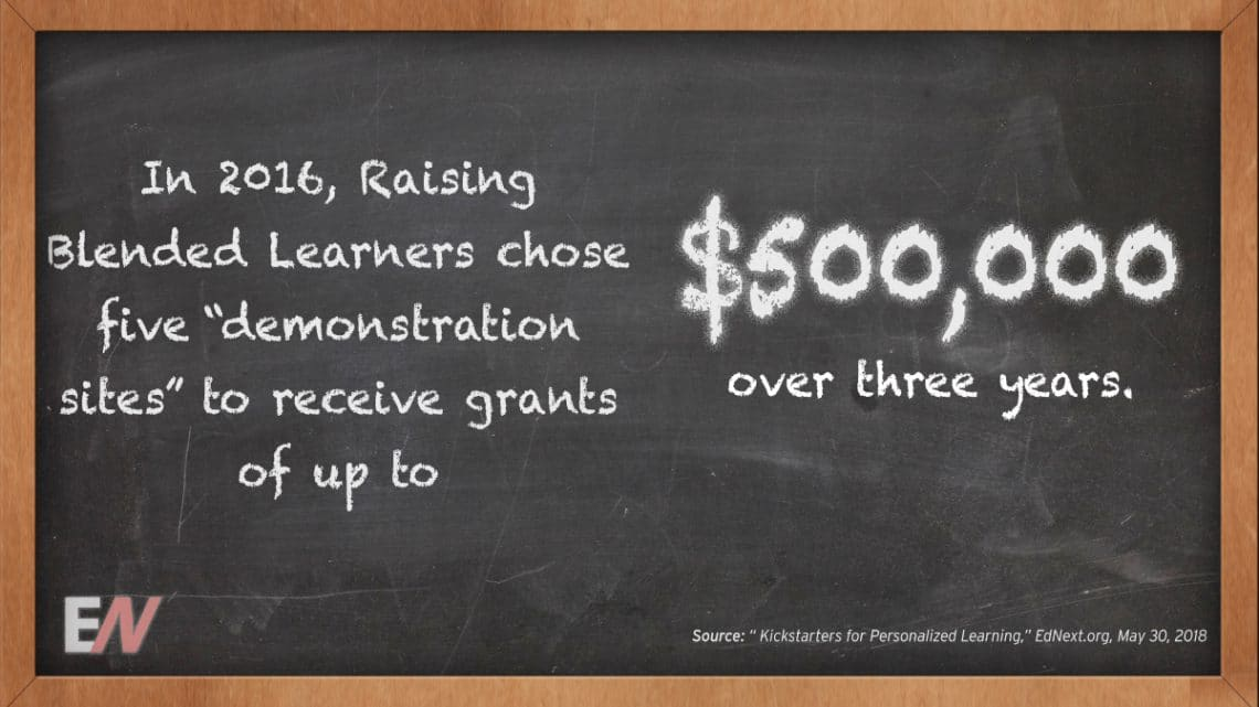 "EdStat: In 2016, Raising Blended Learners Chose Five ""Demonstration Sites"" to take delivery of Grants as much as $500,000 Over Few years"