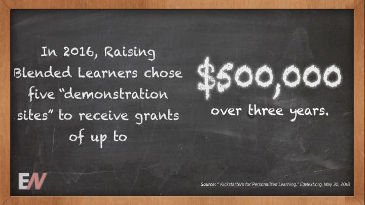 """EdStat: In 2016, Raising Blended Learners Chose Five """"Demonstration Sites"""" to take delivery of Grants as much as $500,000 Over Few years"""