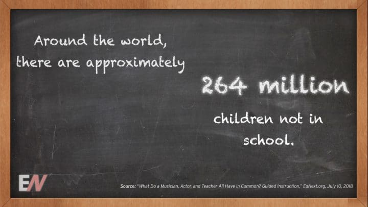 EdStat: World wide, There are Approximately 264 Million Children Not at college