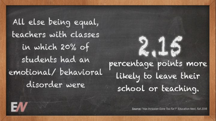 EdStat: All Else Being Equal, Teachers with Classes in which Twenty percent of scholars had an Emotional/ Behavioral Disorder were 2.15 Percentage Points Very likely to Leave Their School or Teaching